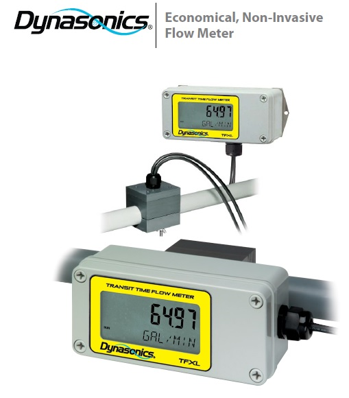 Dynasonics Flowmeters