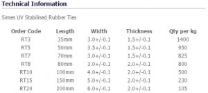 Rubber Ties Specifications